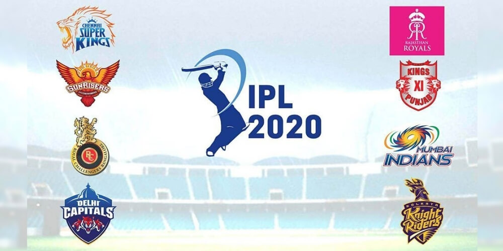 That's how each team looks after the IPL 2020 Auctions