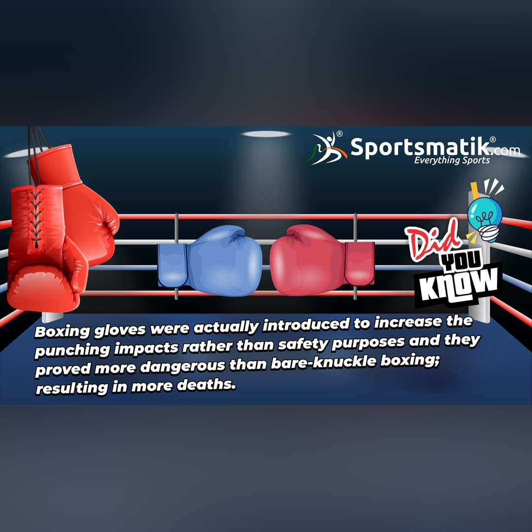 Interesting Facts About Boxing