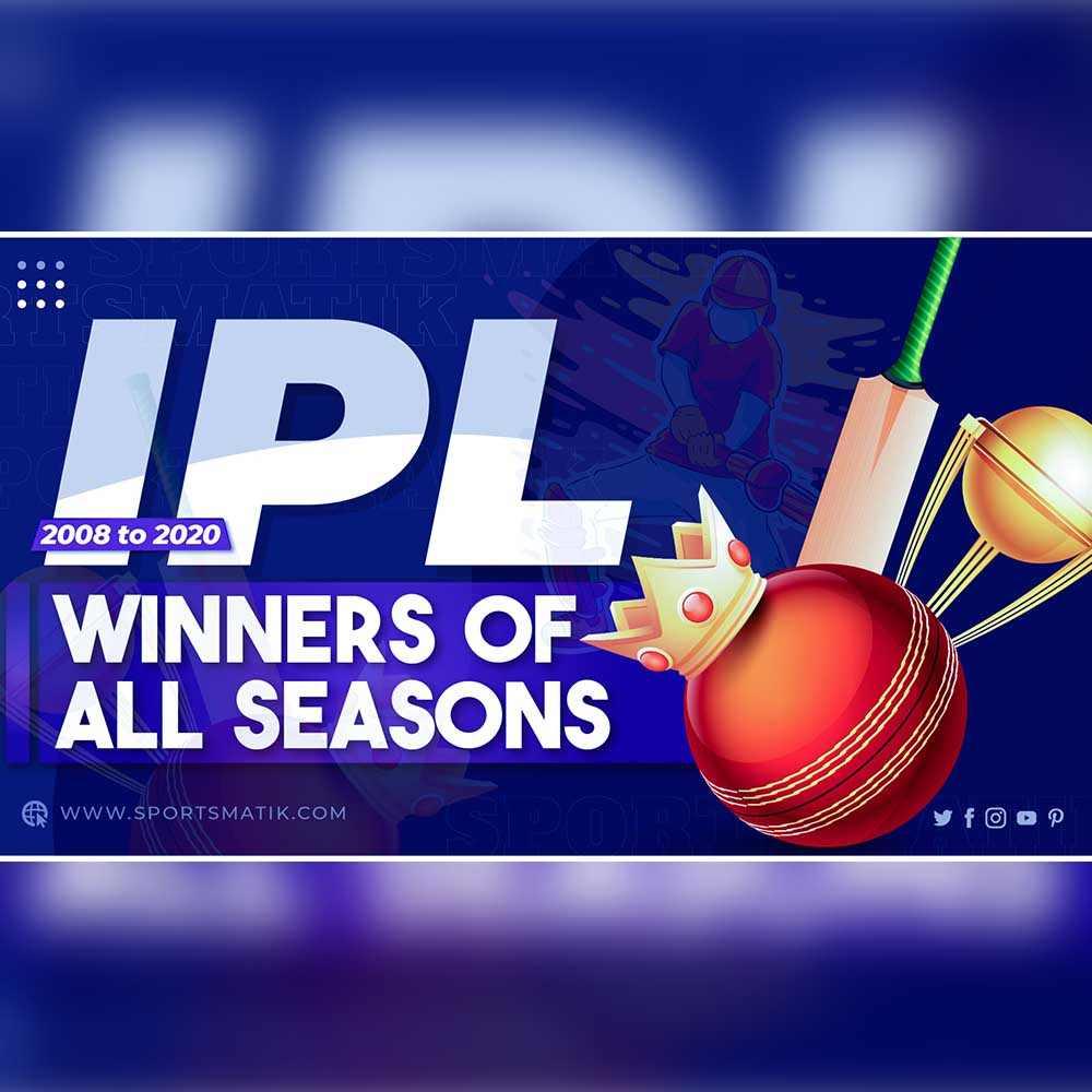 2008 to 2020 - Story of IPL | The Rise of Mumbai Indians