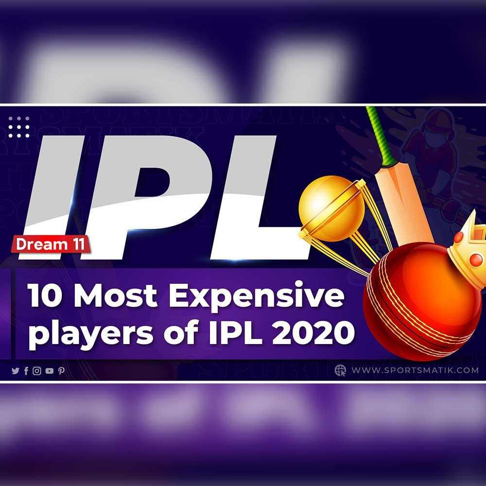 Most Expensive Players of IPL | IPL 2020 | Sportsmatik