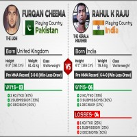 India's Rahul and Pakistan..