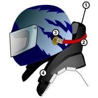 Formula One (F1) - HANS Collar