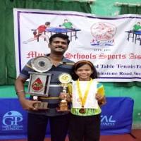Ashish Ravindra Patankar Coach