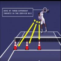 Pro Passion Tennis Academy Academy