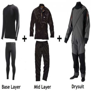 Drysuits Technology