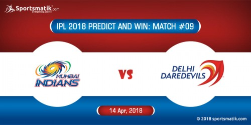 IPL 2018 Predict and Win: Match #9