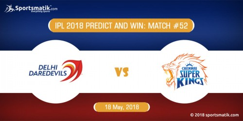 IPL 2018 Predict and Win: Match #52