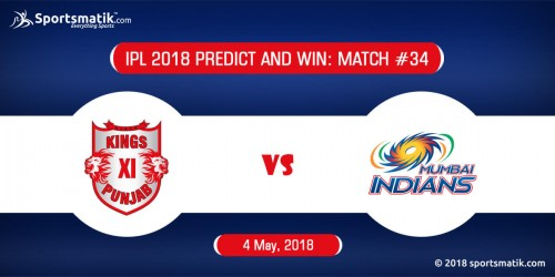 IPL 2018 Predict and Win: Match #34