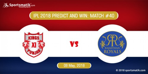 IPL 2018 Predict and Win: Match #40