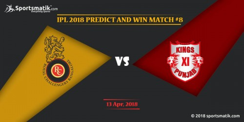 IPL 2018 Predict and Win: Match #8