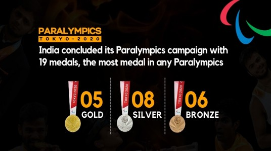 India concluded its Paralympic...