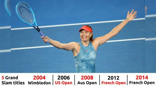 Five-time Grand Slam winner Ma...