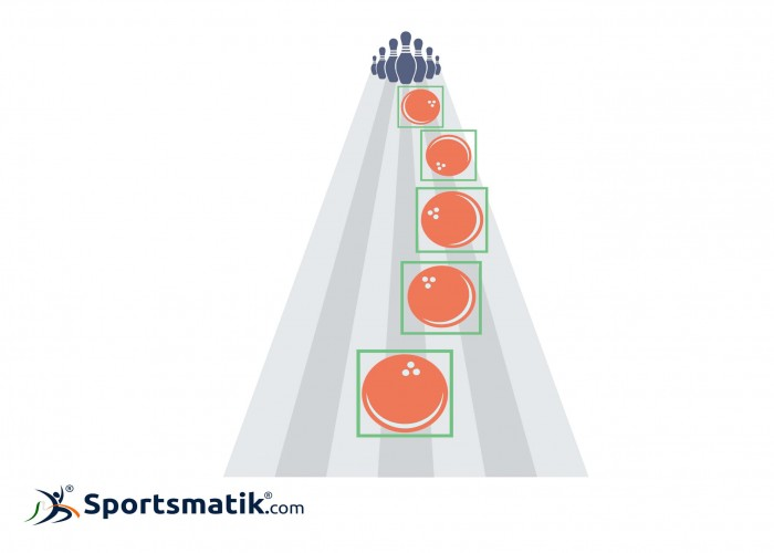Ball On Lane Tracking System (B.O.L.T.S)